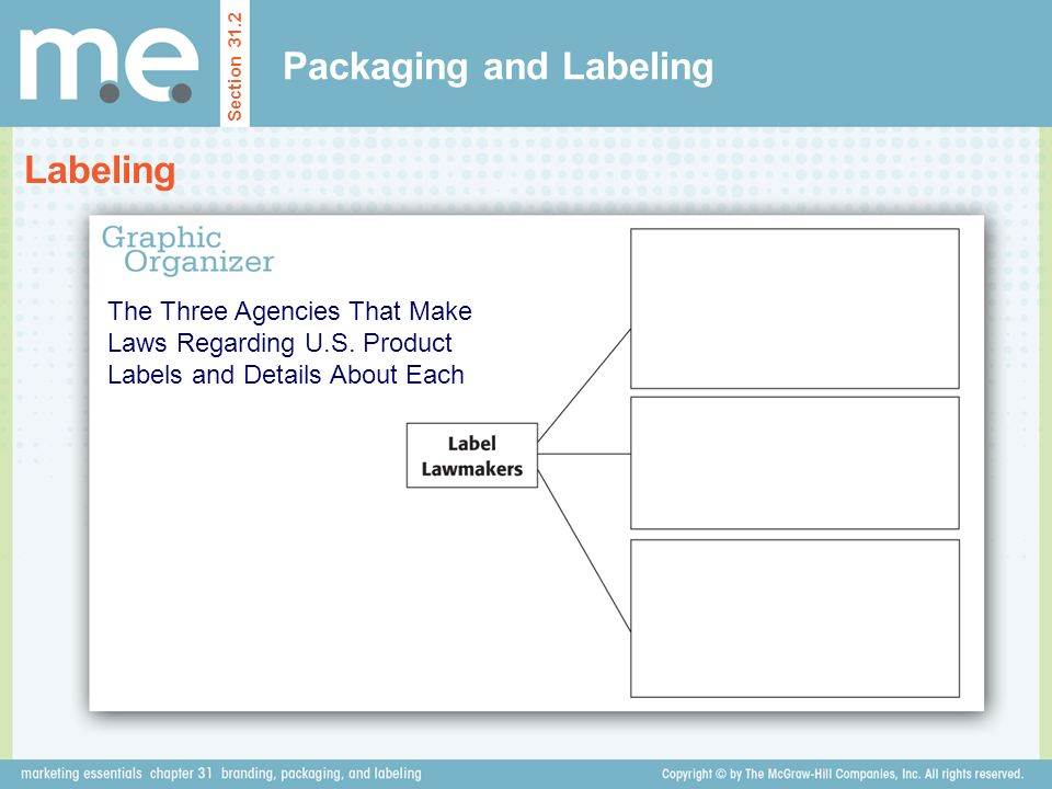 Packaging and Labeling Section 31.2 Labeling The Three Agencies That Make Laws Regarding U.S.