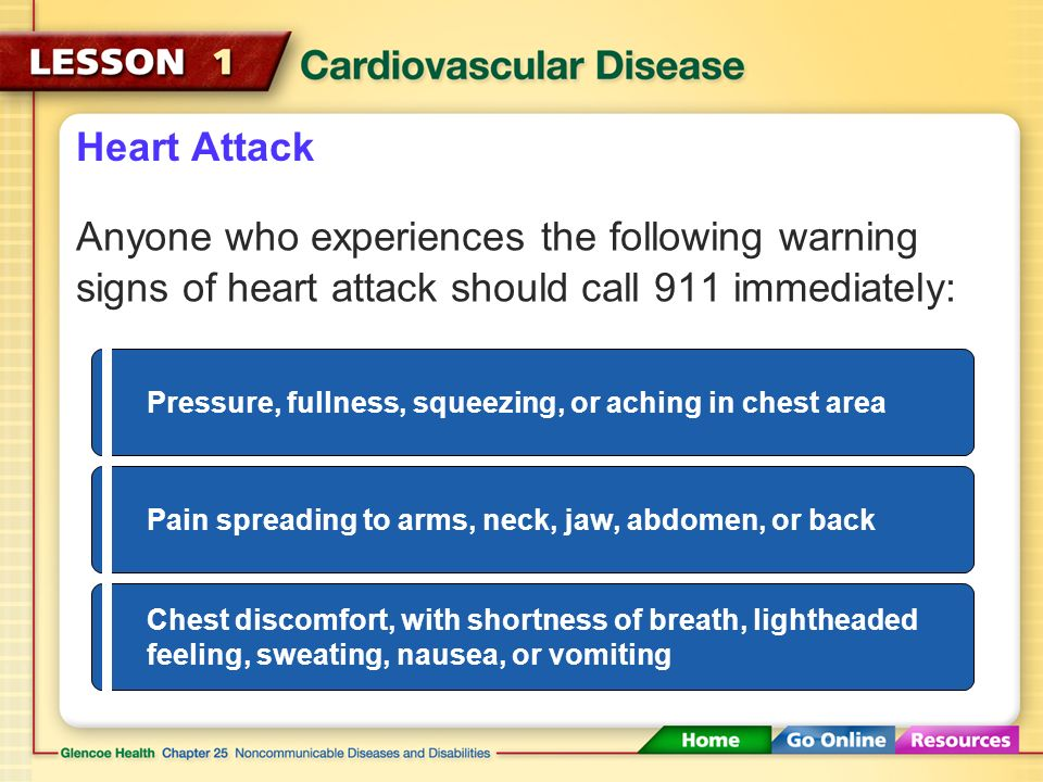 Heart Attack A heart attack occurs when a reduced or blocked blood supply damages the heart muscle.