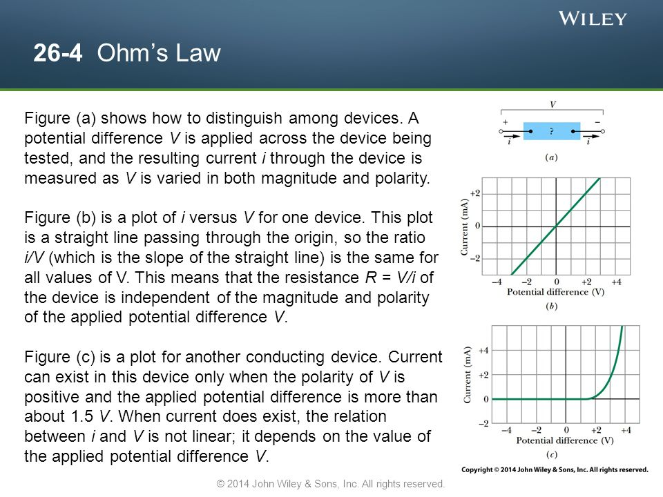 26-4 Ohm's Law Figure (a) shows how to distinguish among devices.