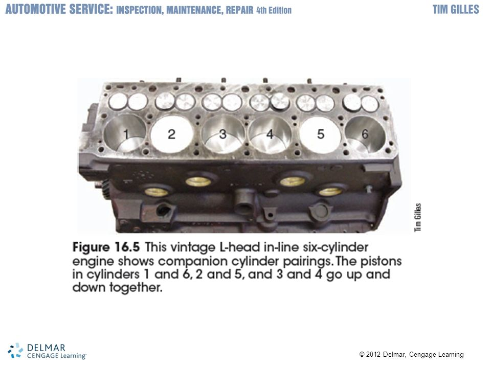 Engine Classifications and Advanced Transportation