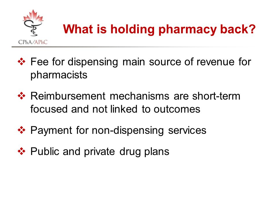 What is holding pharmacy back.