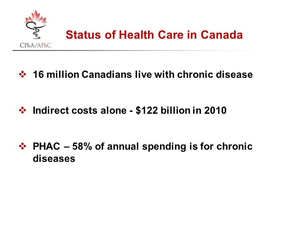 Status of Health Care in Canada  16 million Canadians live with chronic disease  Indirect costs alone - $122 billion in 2010  PHAC – 58% of annual spending is for chronic diseases
