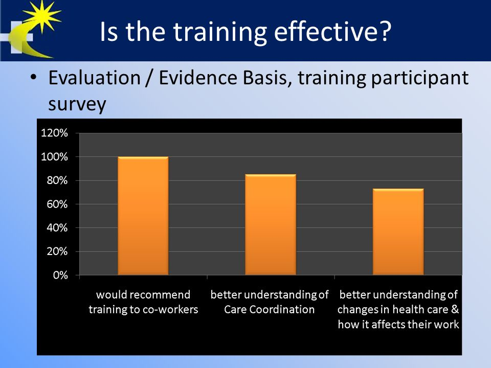 Is the training effective Evaluation / Evidence Basis, training participant survey