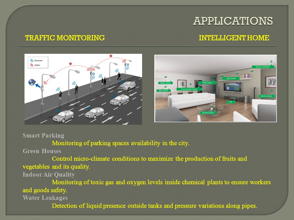 APPLICATIONS APPLICATIONS TRAFFIC MONITORINGINTELLIGENT HOME Smart Parking Monitoring of parking spaces availability in the city.