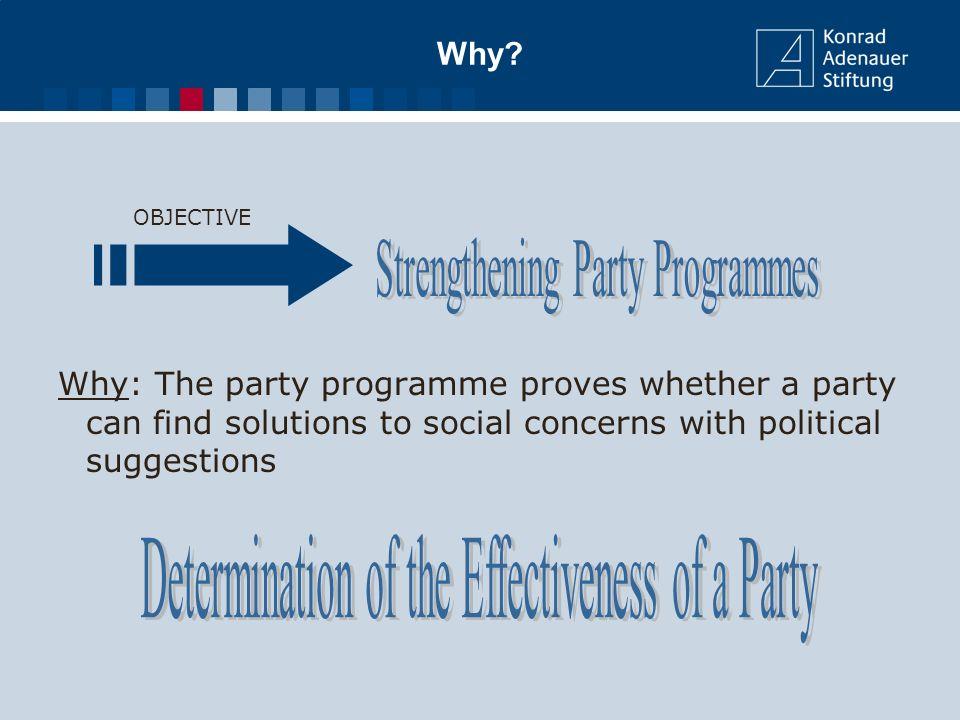 i why neccessity of party programmes ii how elaboration of