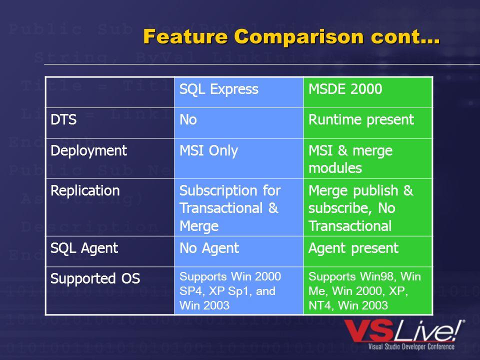SQL Server Express Scott Baldwin Associate Consultant - Readify