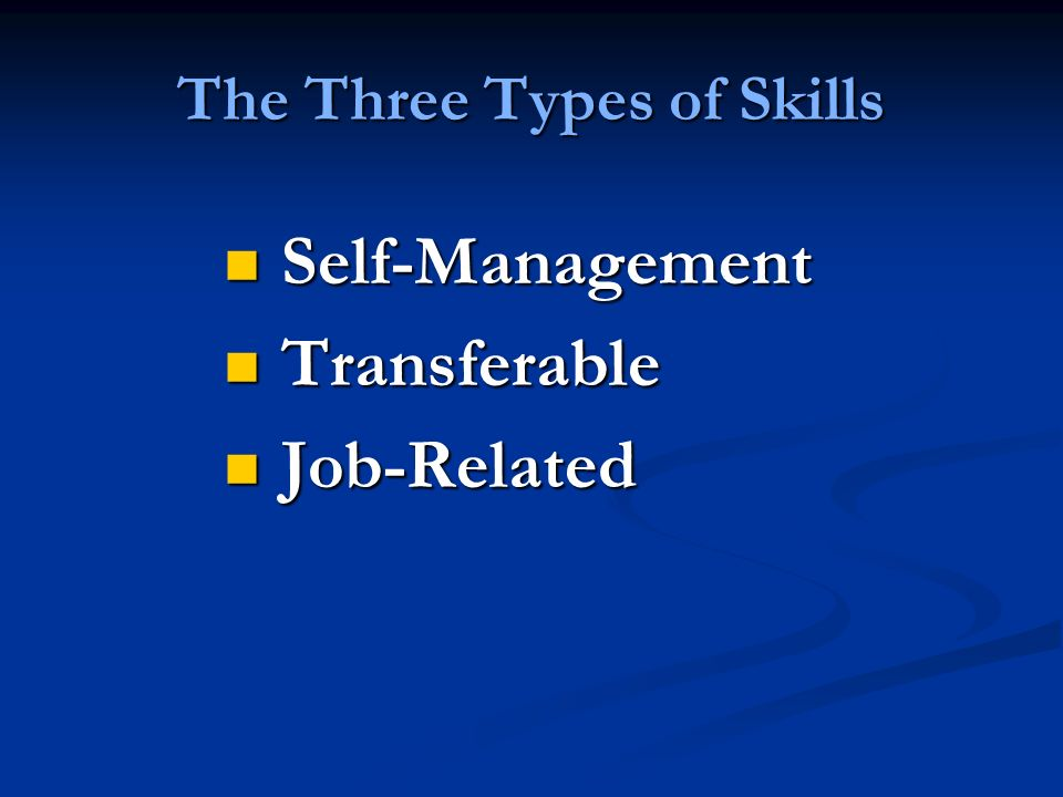 The Three Types of Skills Self-Management Self-Management Transferable Transferable Job-Related Job-Related