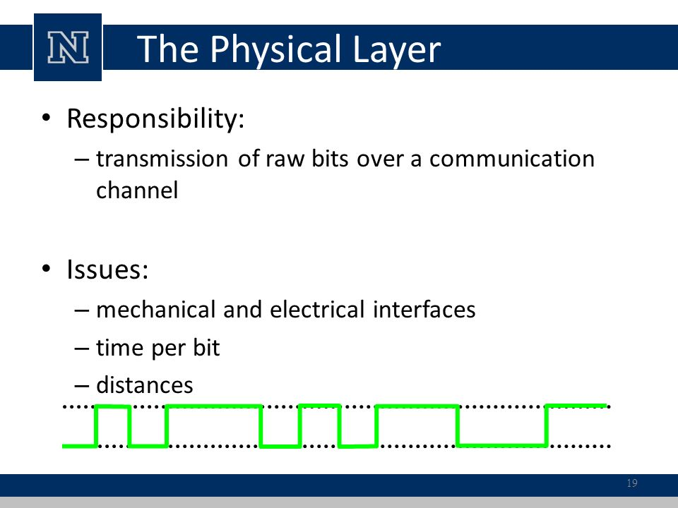 The Physical Layer Responsibility: – transmission of raw bits over a communication channel Issues: – mechanical and electrical interfaces – time per bit – distances 19