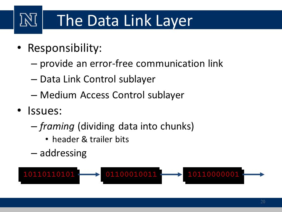 The Data Link Layer Responsibility: – provide an error-free communication link – Data Link Control sublayer – Medium Access Control sublayer Issues: – framing (dividing data into chunks) header & trailer bits – addressing