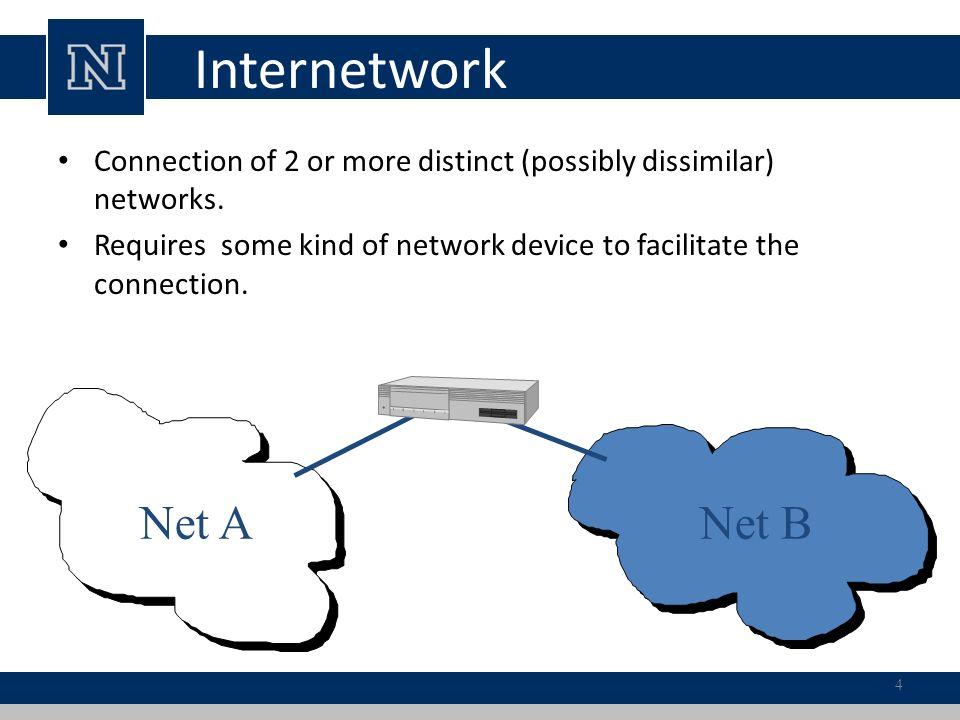 Internetwork Connection of 2 or more distinct (possibly dissimilar) networks.