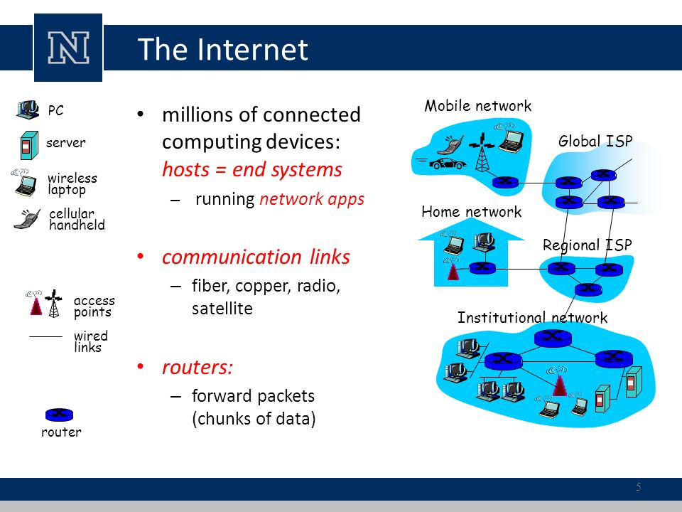 The Internet millions of connected computing devices: hosts = end systems – running network apps communication links – fiber, copper, radio, satellite routers: – forward packets (chunks of data) 5 Home network Institutional network Mobile network Global ISP Regional ISP router PC server wireless laptop cellular handheld wired links access points