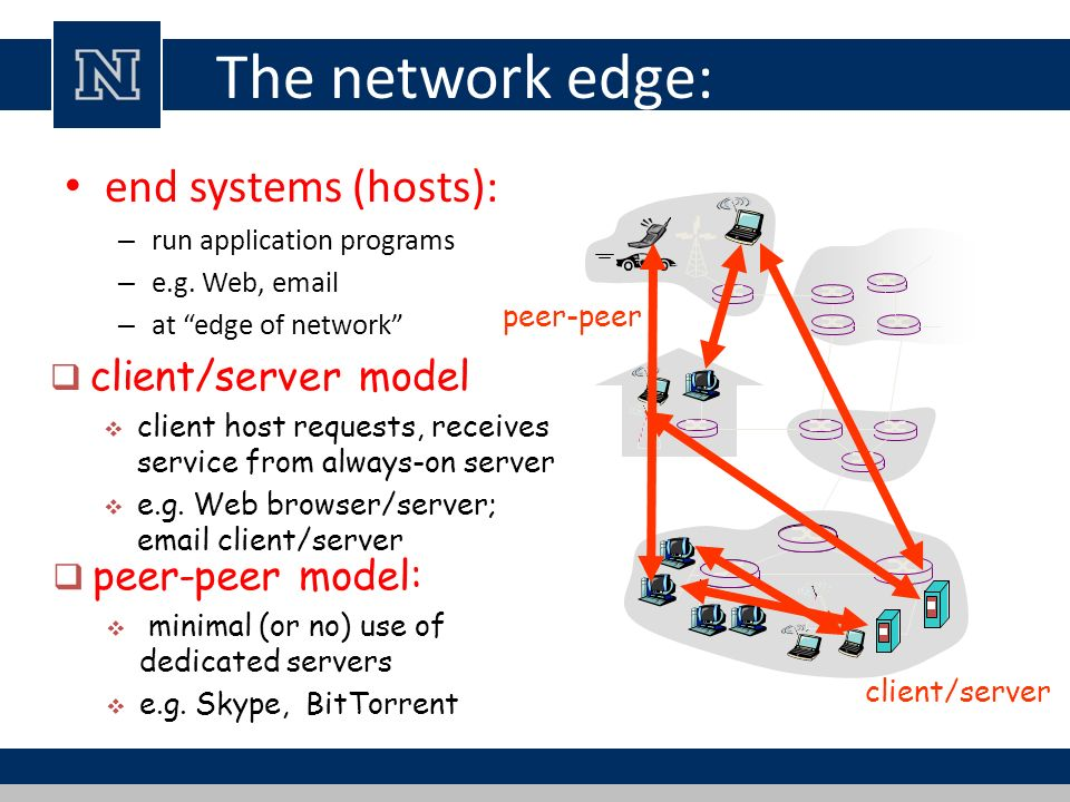 The network edge: end systems (hosts): – run application programs – e.g.