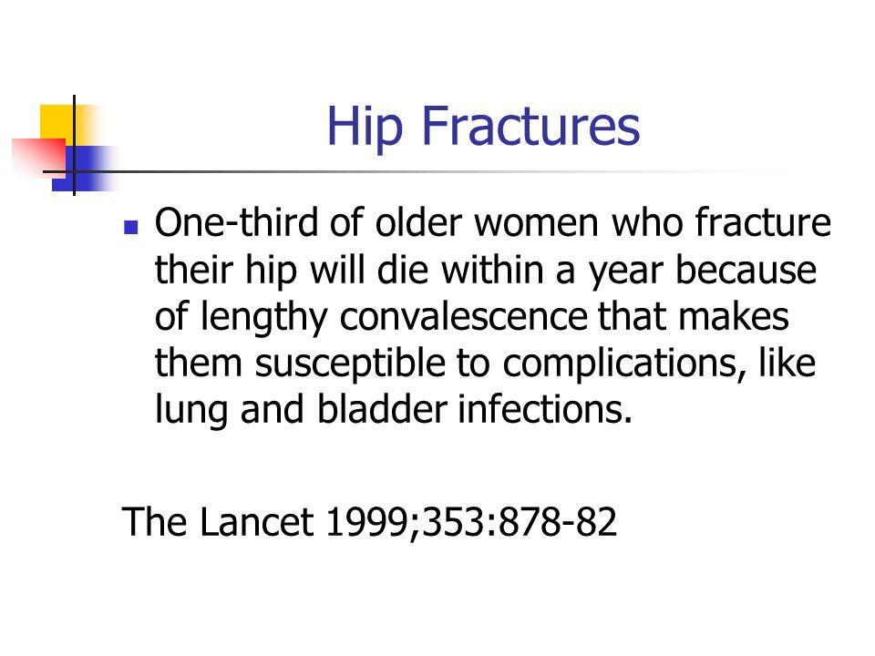 Hip Fractures One-third of older women who fracture their hip will die within a year because of lengthy convalescence that makes them susceptible to complications, like lung and bladder infections.