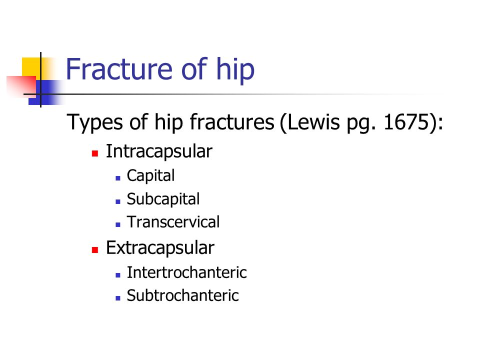 Fracture of hip Types of hip fractures (Lewis pg.