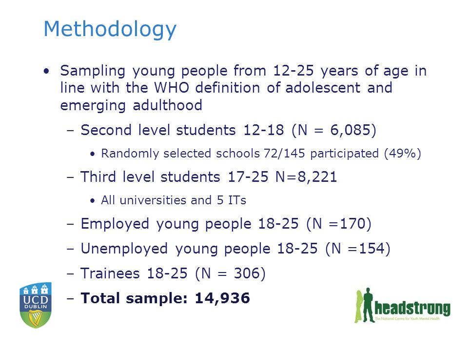 Methodology Sampling young people from years of age in line with the WHO definition of adolescent and emerging adulthood –Second level students (N = 6,085) Randomly selected schools 72/145 participated (49%) –Third level students N=8,221 All universities and 5 ITs –Employed young people (N =170) –Unemployed young people (N =154) –Trainees (N = 306) –Total sample: 14,936