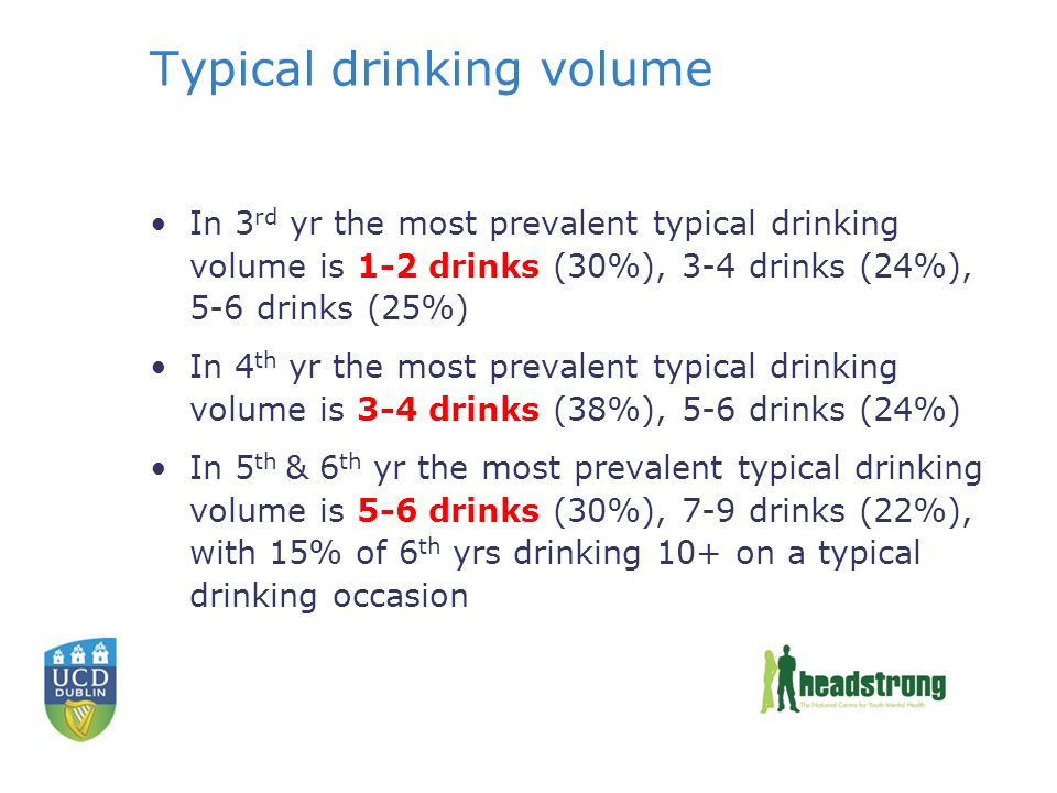 Typical drinking volume In 3 rd yr the most prevalent typical drinking volume is 1-2 drinks (30%), 3-4 drinks (24%), 5-6 drinks (25%) In 4 th yr the most prevalent typical drinking volume is 3-4 drinks (38%), 5-6 drinks (24%) In 5 th & 6 th yr the most prevalent typical drinking volume is 5-6 drinks (30%), 7-9 drinks (22%), with 15% of 6 th yrs drinking 10+ on a typical drinking occasion