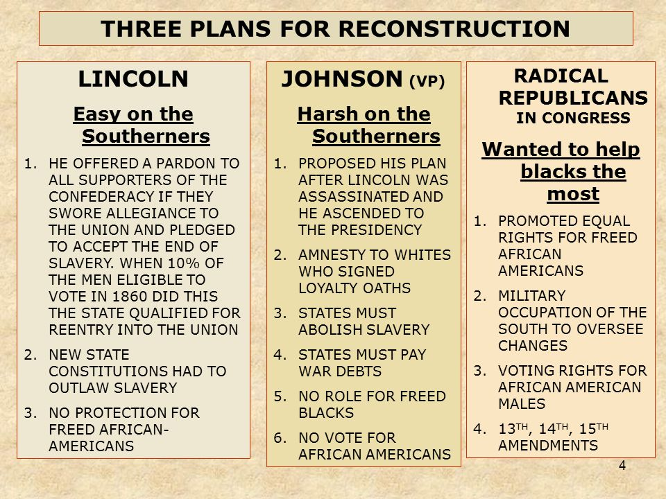 1 Reconstruction Defined Three Plans For Reconstruction Radical