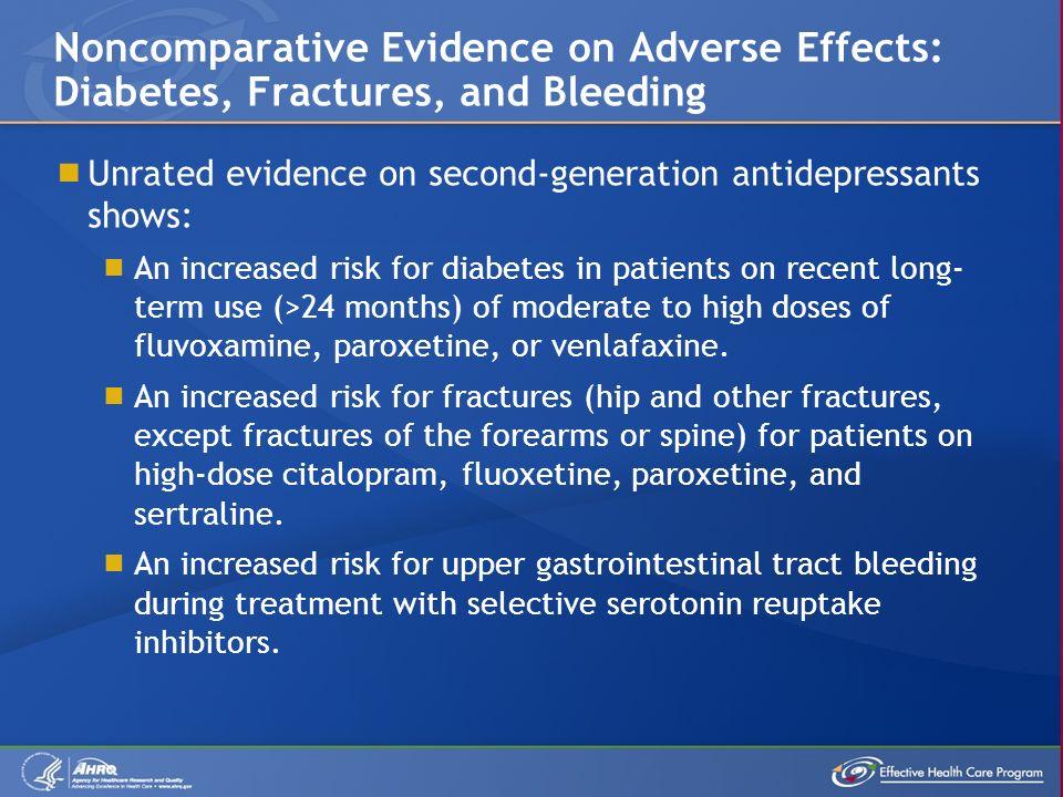 Fluoxetine alternatives