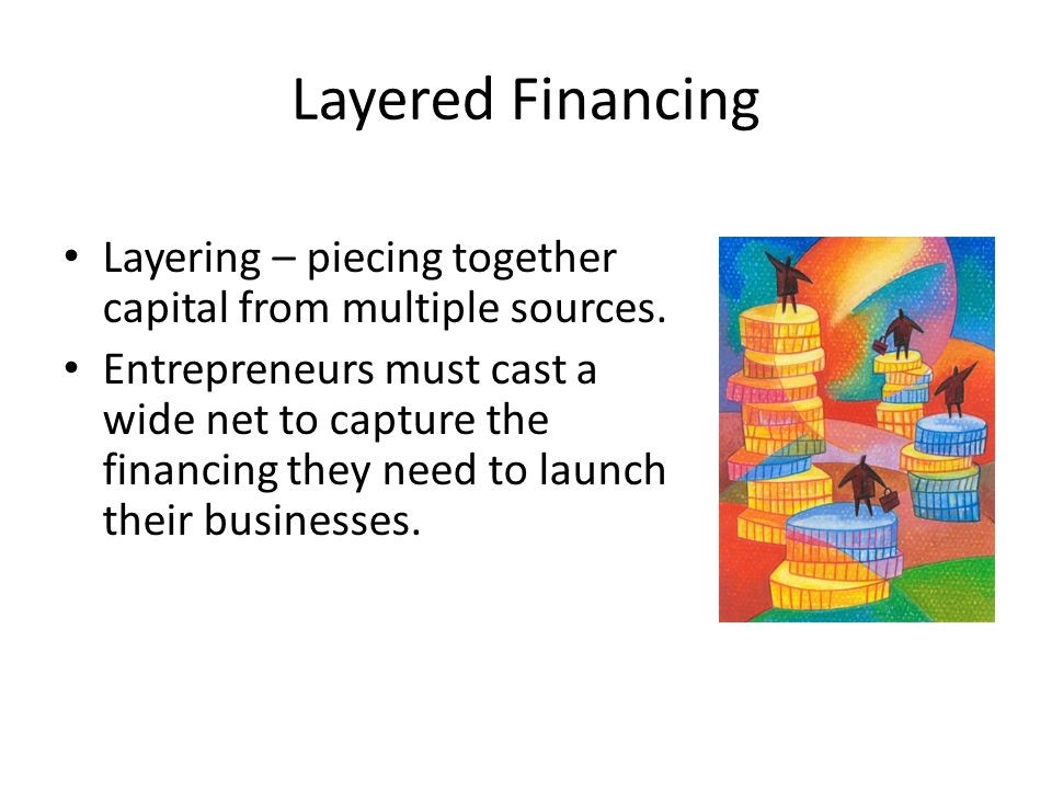 Layered Financing Layering – piecing together capital from multiple sources.