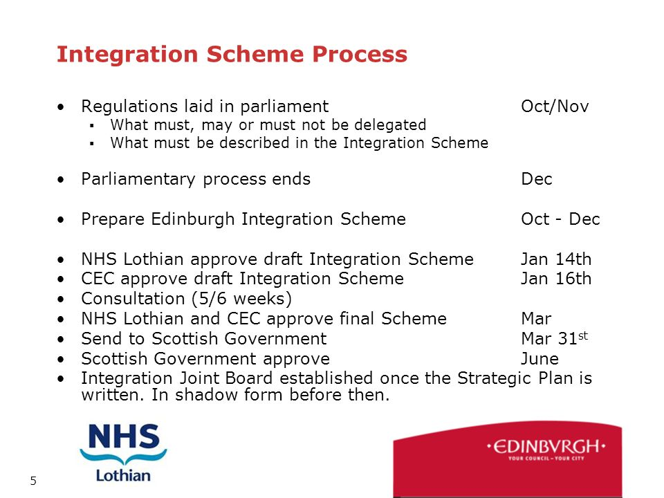 5 Integration Scheme Process Regulations laid in parliament Oct/Nov ▪What must, may or must not be delegated ▪What must be described in the Integration Scheme Parliamentary process ends Dec Prepare Edinburgh Integration SchemeOct - Dec NHS Lothian approve draft Integration SchemeJan 14th CEC approve draft Integration SchemeJan 16th Consultation (5/6 weeks) NHS Lothian and CEC approve final SchemeMar Send to Scottish GovernmentMar 31 st Scottish Government approve June Integration Joint Board established once the Strategic Plan is written.