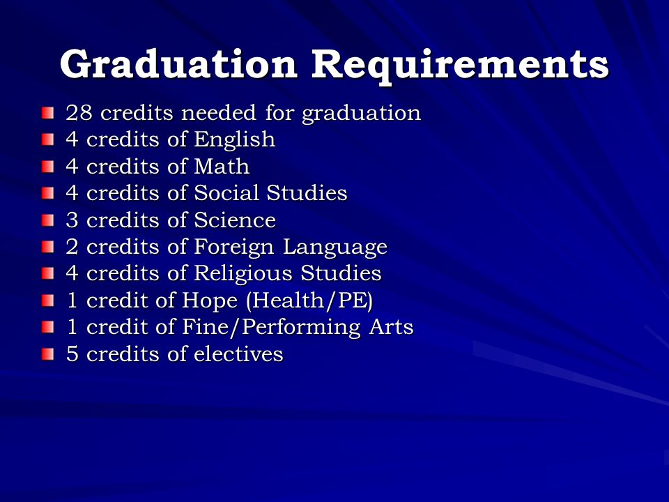 Graduation Requirements 28 credits needed for graduation 4 credits of English 4 credits of Math 4 credits of Social Studies 3 credits of Science 2 credits of Foreign Language 4 credits of Religious Studies 1 credit of Hope (Health/PE) 1 credit of Fine/Performing Arts 5 credits of electives