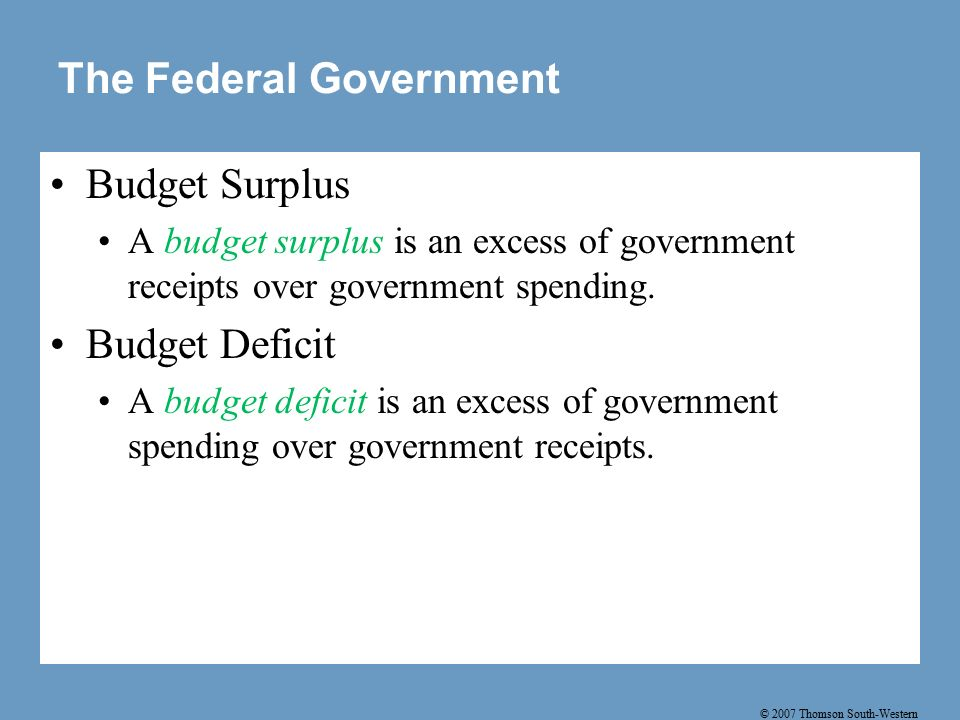 © 2007 Thomson South-Western The Federal Government Budget Surplus A budget surplus is an excess of government receipts over government spending.