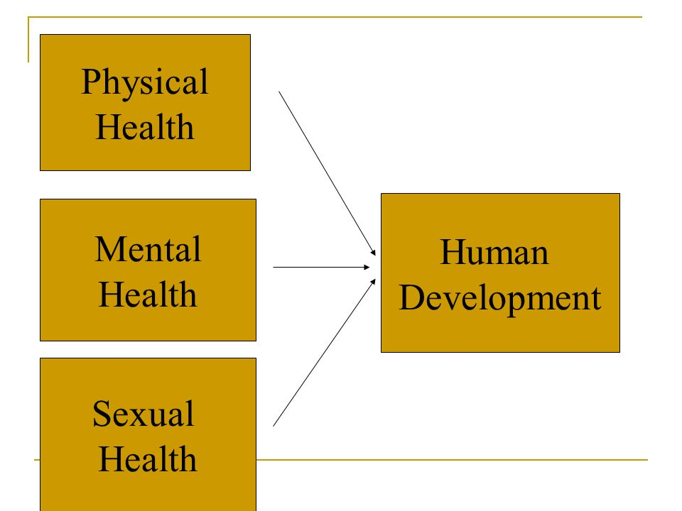 Physical sexual health