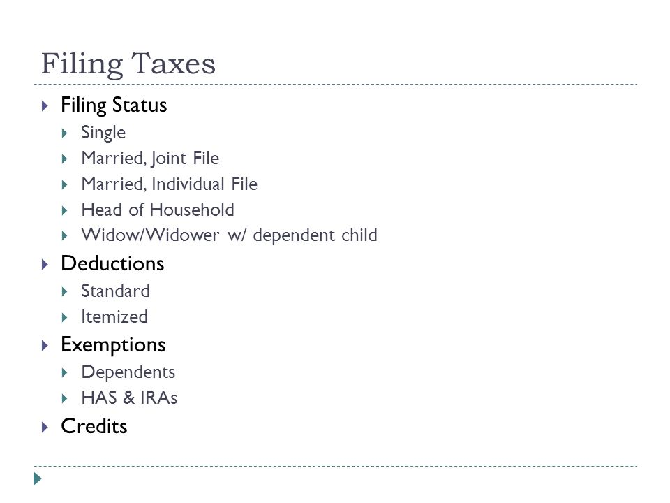 Filing Taxes  Filing Status  Single  Married, Joint File  Married, Individual File  Head of Household  Widow/Widower w/ dependent child  Deductions  Standard  Itemized  Exemptions  Dependents  HAS & IRAs  Credits