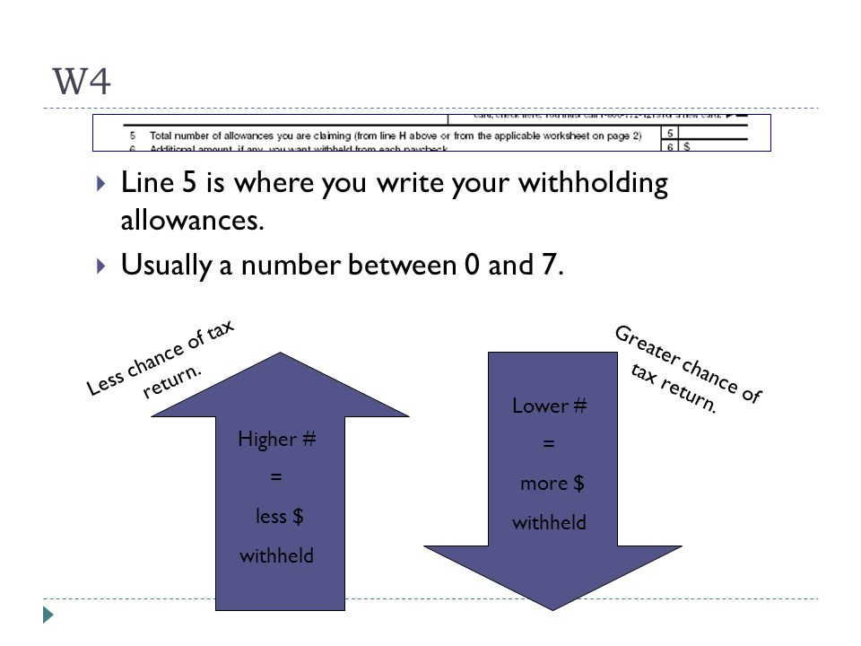 W4  Line 5 is where you write your withholding allowances.