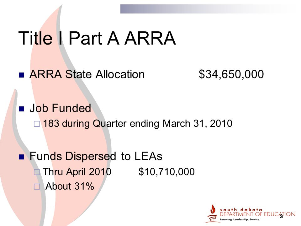 3 Title I Part A ARRA ARRA State Allocation$34,650,000 Job Funded  183 during Quarter ending March 31, 2010 Funds Dispersed to LEAs  Thru April 2010$10,710,000  About 31%