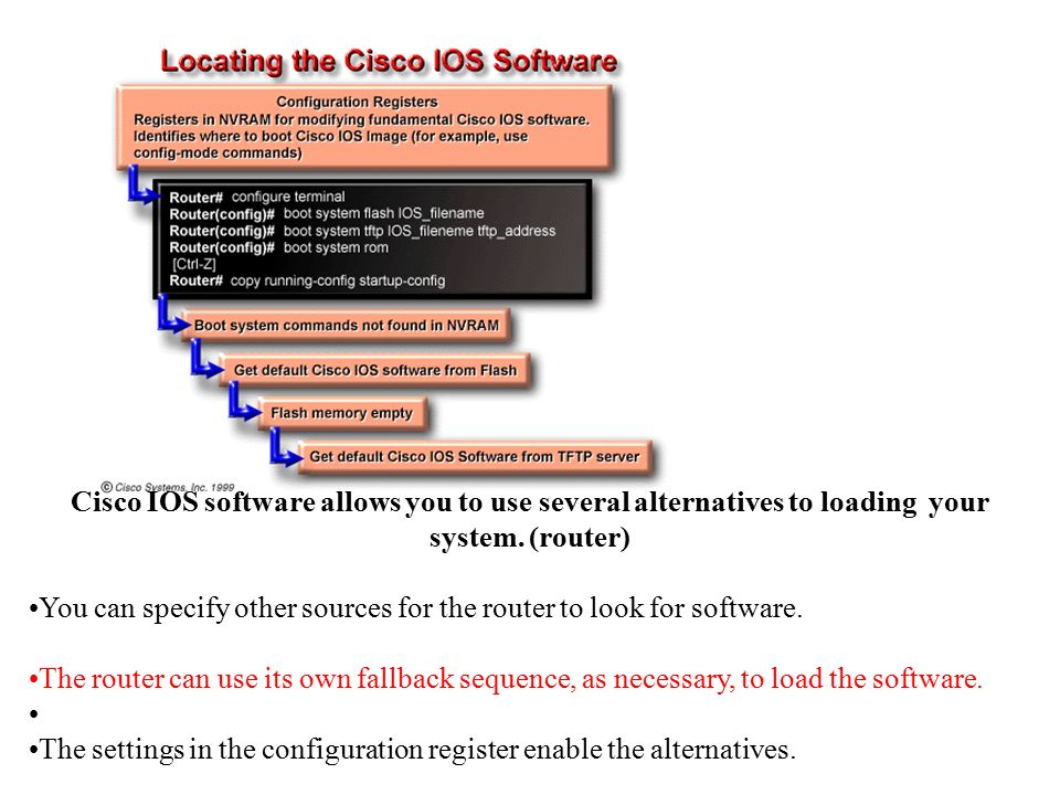 Cisco IOS & Router Config Semester 2V2 Chapter ppt download