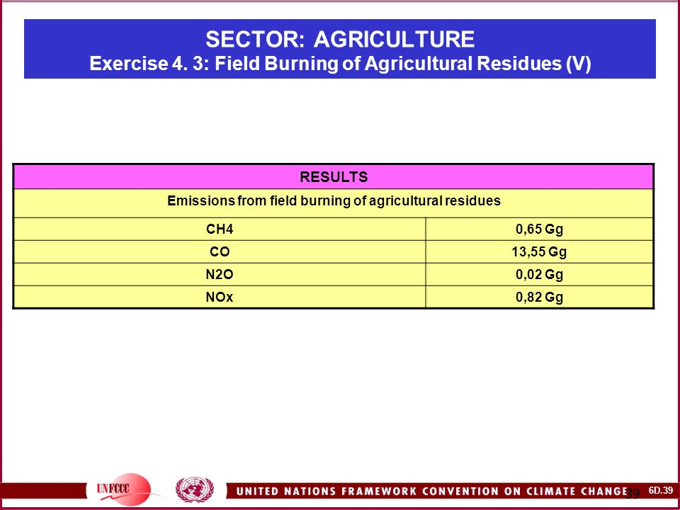 6D SECTOR: AGRICULTURE Exercise 4.