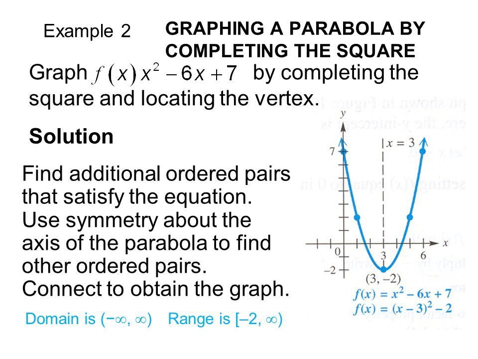 Example 2 GRAPHING A PARABOLA BY COMPLETING THE SQUARE Solution Graph by completing the square and locating the vertex.