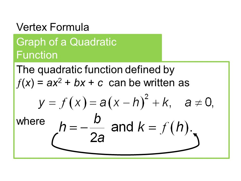 Graph of a Quadratic Function The quadratic function defined by  (x) = ax 2 + bx + c can be written as where Vertex Formula