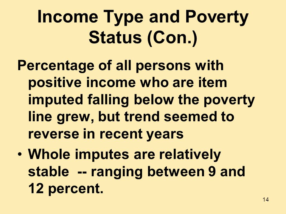 Income Type and Poverty Status (Con.) Percentage of all persons with positive income who are item imputed falling below the poverty line grew, but trend seemed to reverse in recent years Whole imputes are relatively stable -- ranging between 9 and 12 percent.