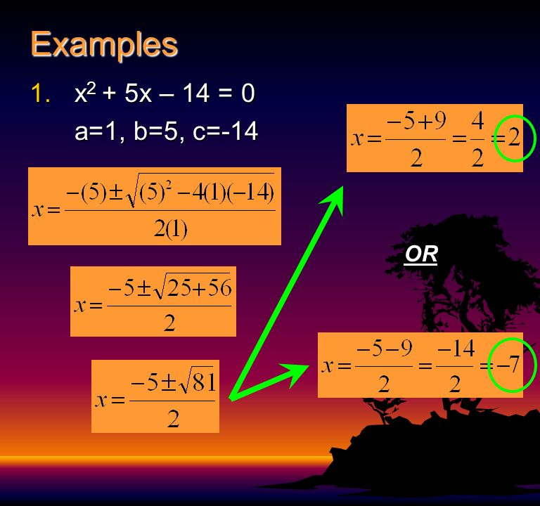 Quadratic Formula (Yes, it's the one with the song!) If ax 2 + bx + c = 0 and a ≠ 0, then the solutions (roots) are: Use the quadratic formula when you can't factor to solve a quadratic equation The solutions are the x-intercepts (zeros) of the parabola