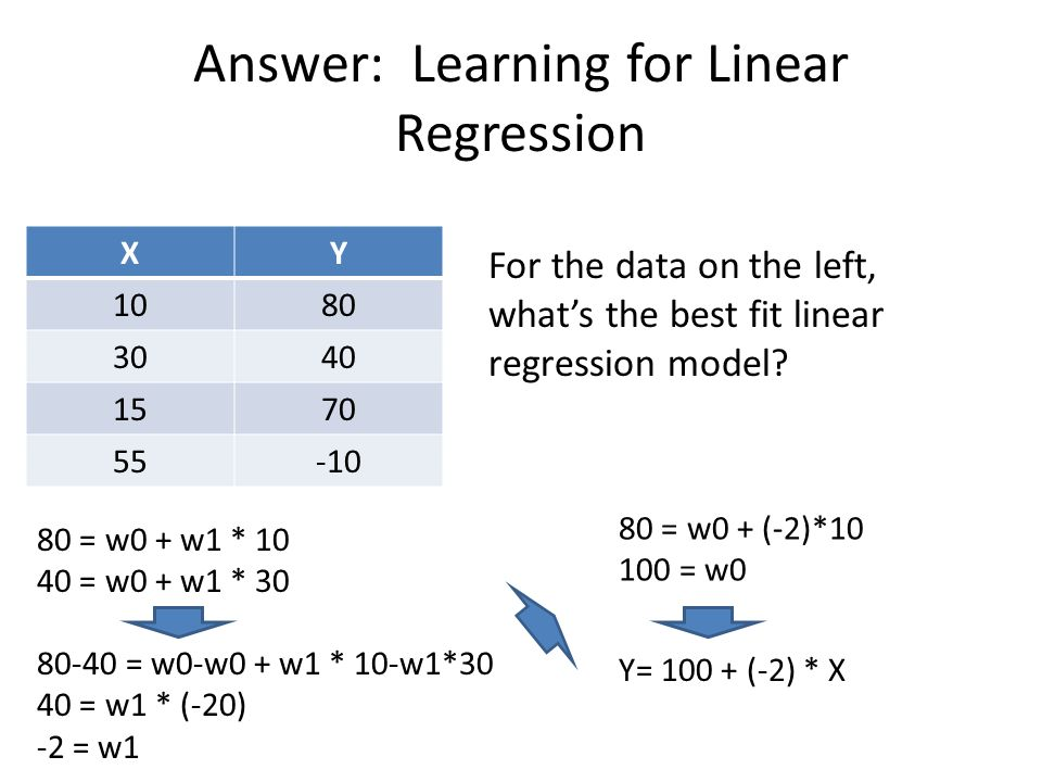 More Machine Learning Linear Regression Squared Error L1 and