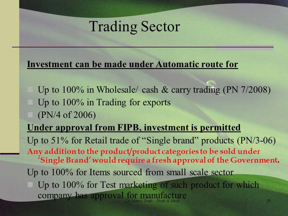 d v shah investment