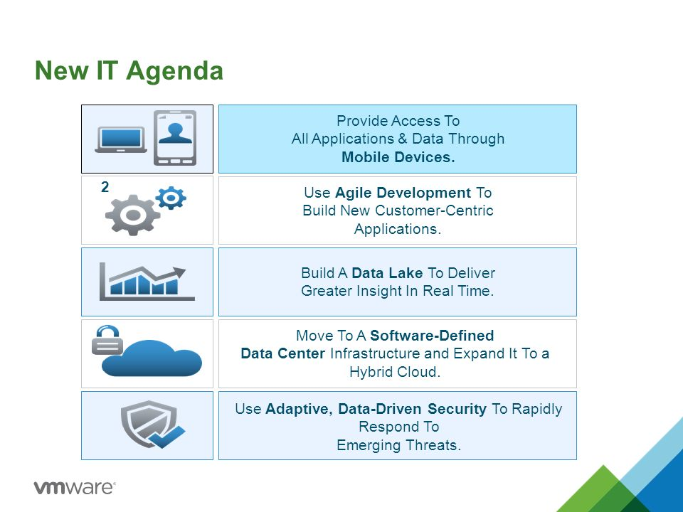 New IT Agenda Provide Access To All Applications & Data Through Mobile Devices.