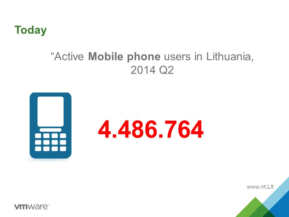 Active Mobile phone users in Lithuania, 2014 Q Today