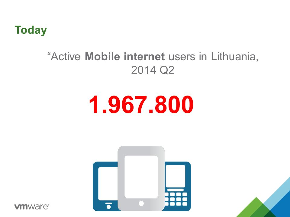 Today Active Mobile internet users in Lithuania, 2014 Q2
