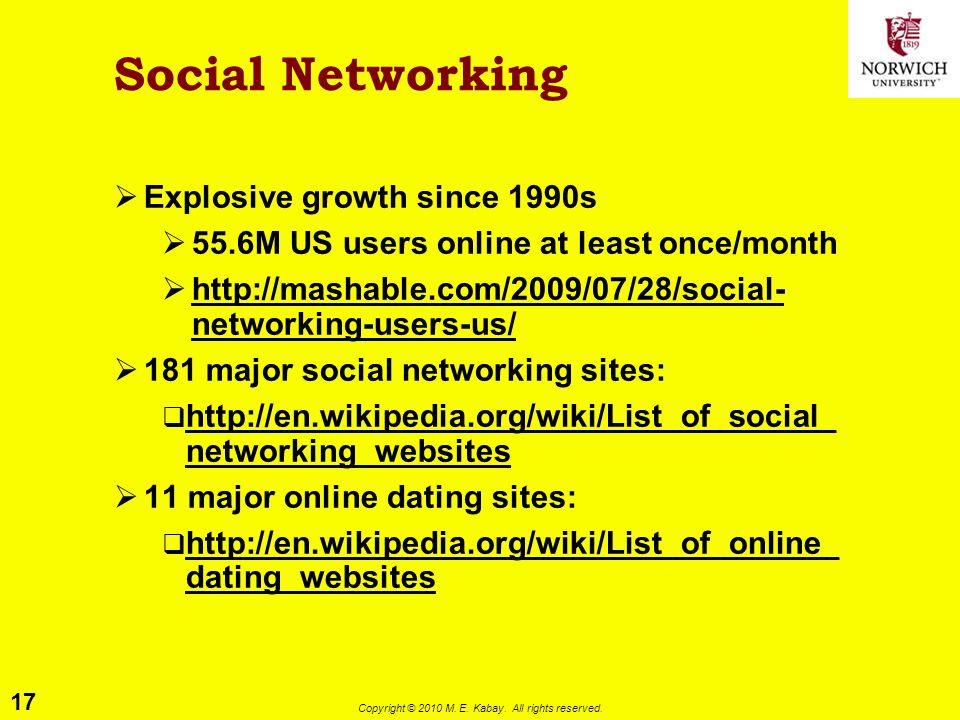 Online dating sites list wiki