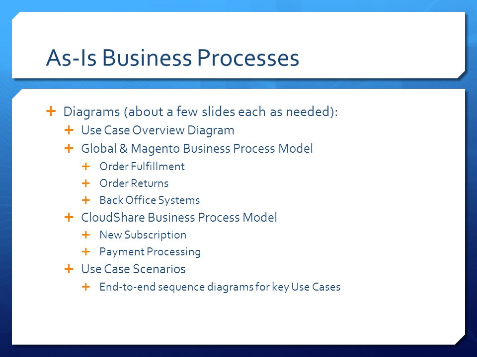 As-Is Business Processes  Diagrams (about a few slides each as needed):  Use Case Overview Diagram  Global & Magento Business Process Model  Order Fulfillment  Order Returns  Back Office Systems  CloudShare Business Process Model  New Subscription  Payment Processing  Use Case Scenarios  End-to-end sequence diagrams for key Use Cases