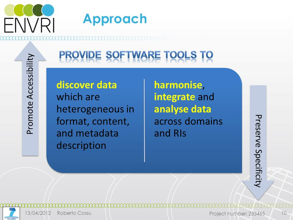 Project number: Approach discover data which are heterogeneous in format, content, and metadata description harmonise, integrate and analyse data across domains and RIs Promote Accessibility Preserve Specificity 13/04/2012Roberto Cossu10