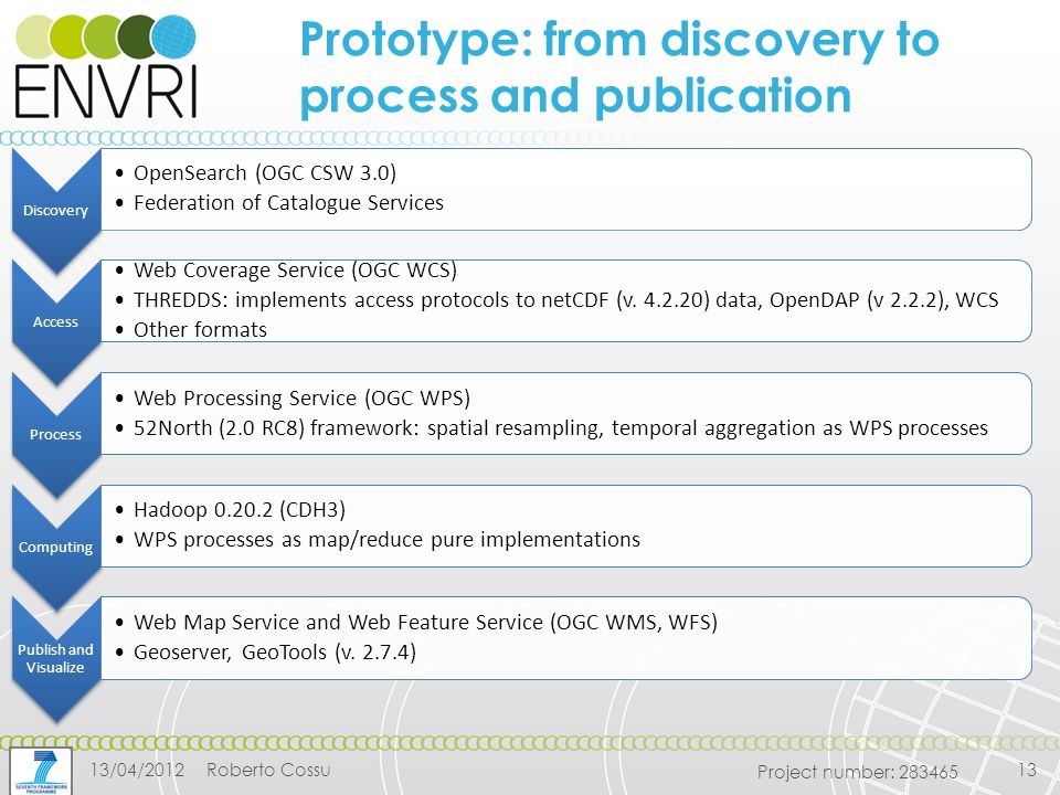 Project number: Prototype: from discovery to process and publication Discovery OpenSearch (OGC CSW 3.0) Federation of Catalogue Services Access Web Coverage Service (OGC WCS) THREDDS: implements access protocols to netCDF (v.