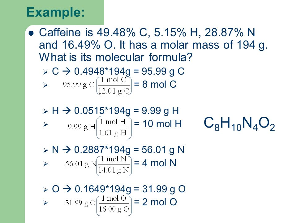 Percent Composition to Molecular Formula: Ibuprofen is % C, 8.80 % H, % O, and has a molar mass of about 207 g/mol.