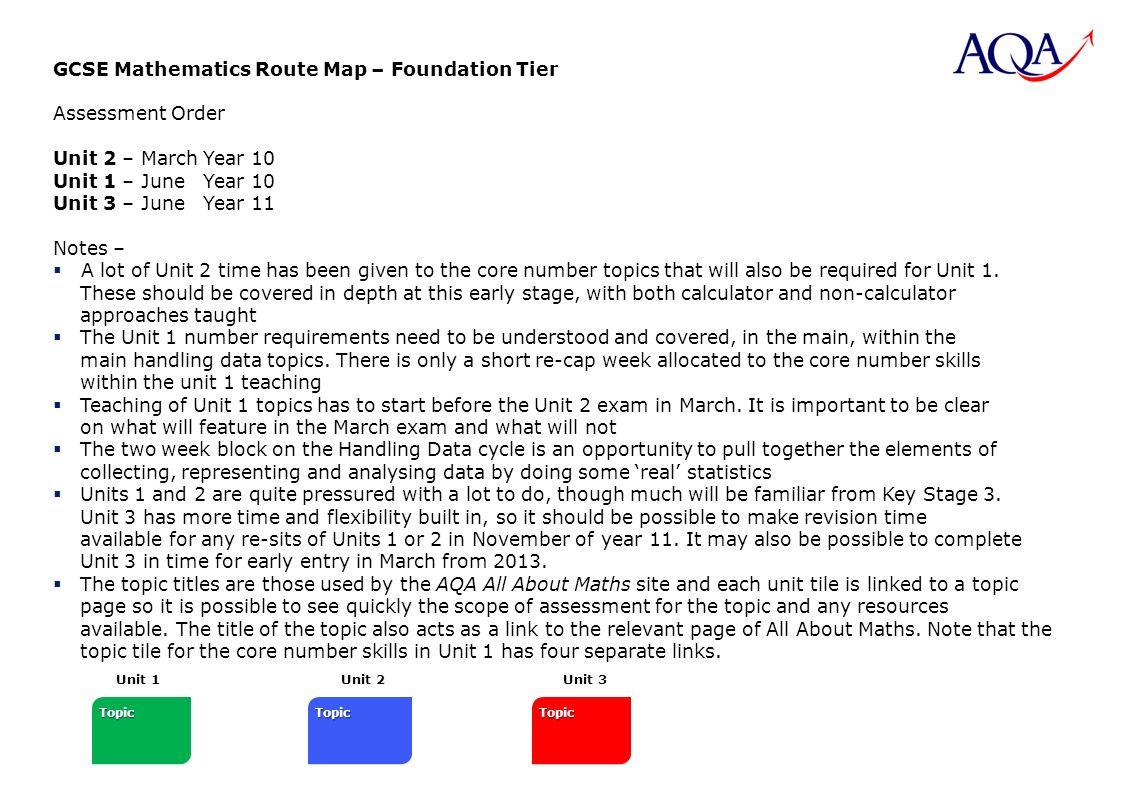 AQA GCSE Mathematics (4360) Route Map – Foundation Tier (Start ...