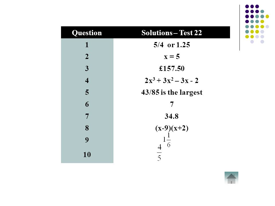 Non Calculator Tests Third Year Non Calculator Tests Click on a ...