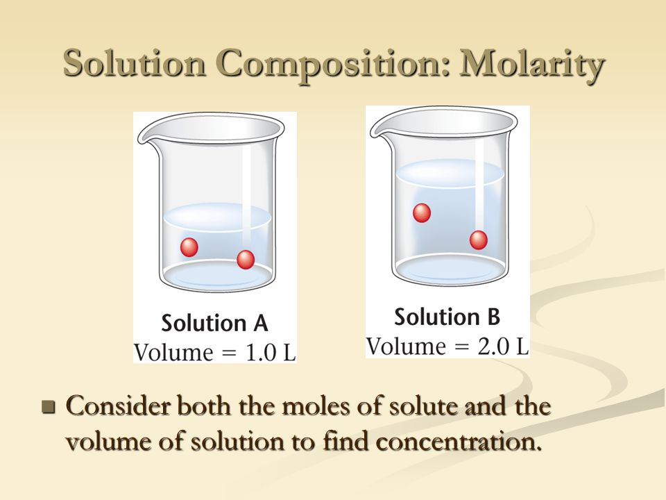 Solution Composition: Molarity Consider both the moles of solute and the volume of solution to find concentration.