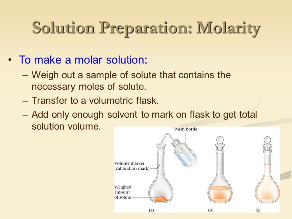Solution Preparation: Molarity To make a molar solution: –Weigh out a sample of solute that contains the necessary moles of solute.